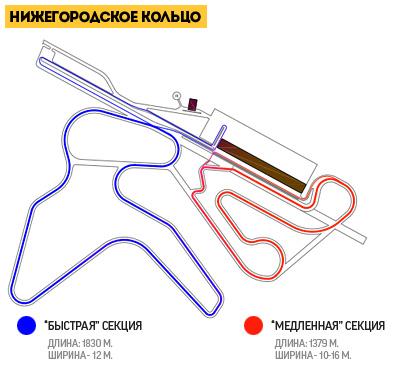 Ездим боком и меняем колеса на третьем этапе Porsche Media Academy. Фото 1