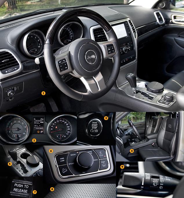 Длительный тест Jeep Grand Cherokee с топовым V8 под капотом. Фото 2
