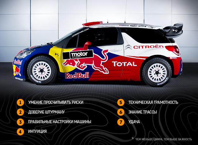 Вице-чемпион мира по ралли рассказал о настоящем и будущем WRC. Фото 4