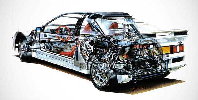 """История создателей самых """"заряженных"""" автомобилей Ford. Фото 8"""