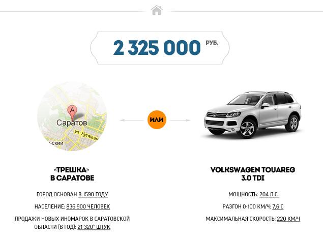 """""""Мотор"""" выяснил, где в России можно купить квартиру по цене машины. Фото 5"""