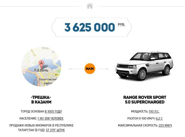 """""""Мотор"""" выяснил, где в России можно купить квартиру по цене машины. Фото 6"""