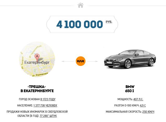 """""""Мотор"""" выяснил, где в России можно купить квартиру по цене машины. Фото 7"""