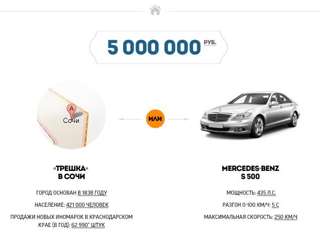 """""""Мотор"""" выяснил, где в России можно купить квартиру по цене машины. Фото 8"""
