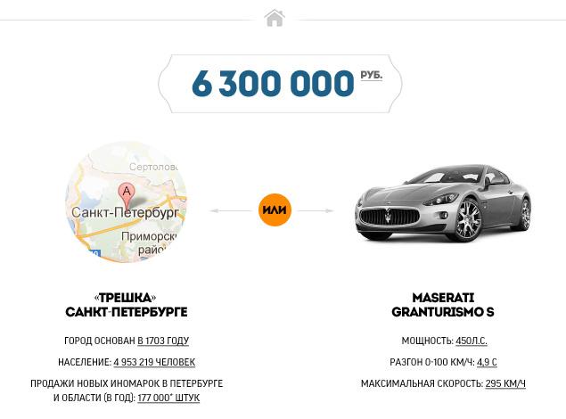 """""""Мотор"""" выяснил, где в России можно купить квартиру по цене машины. Фото 9"""