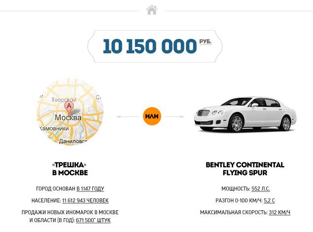 """""""Мотор"""" выяснил, где в России можно купить квартиру по цене машины. Фото 10"""