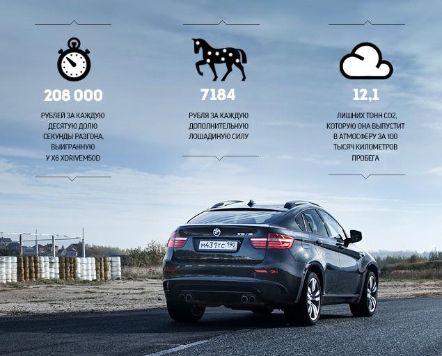 Сравниваем супервнедорожник BMW X6 M с супердизелем M50d. Фото 10