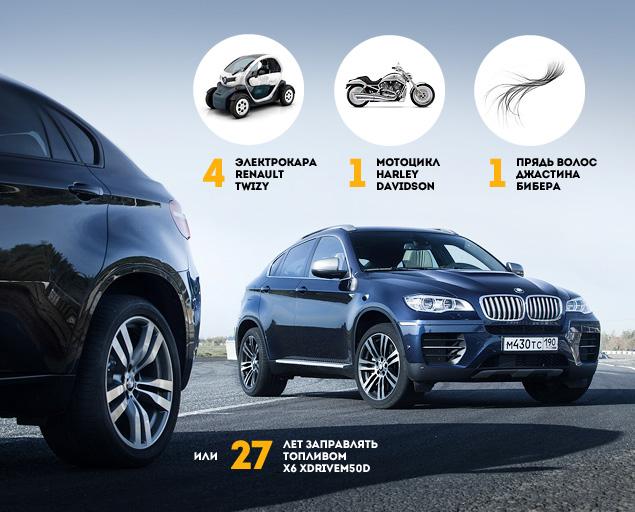 Сравниваем супервнедорожник BMW X6 M с супердизелем M50d. Фото 18