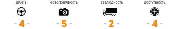 """""""Мотор"""" проинспектировал самые драйверские дороги Старого Света. Фото 8"""