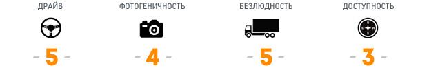 """""""Мотор"""" проинспектировал самые драйверские дороги Старого Света. Фото 13"""