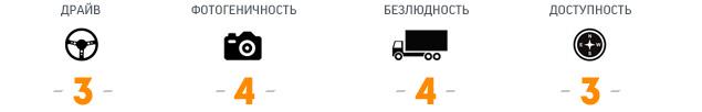 """""""Мотор"""" проинспектировал самые драйверские дороги Старого Света. Фото 22"""