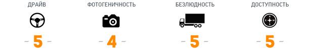 """""""Мотор"""" проинспектировал самые драйверские дороги Старого Света. Фото 28"""