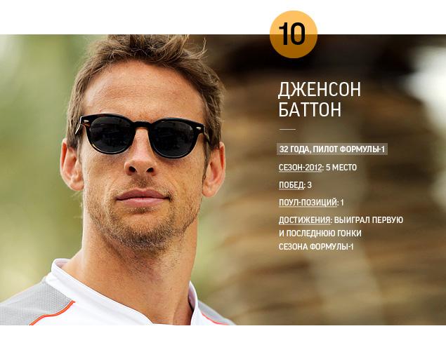 Самые яркие гонщики 2012 года