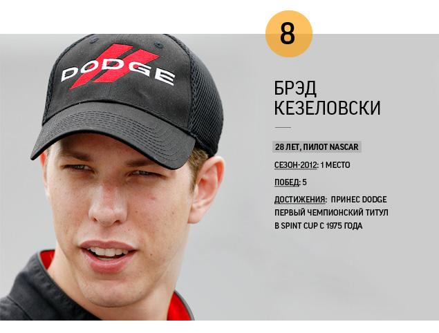 Самые яркие гонщики 2012 года. Фото 2