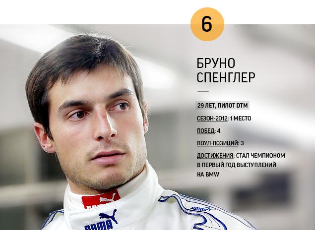 Самые яркие гонщики 2012 года. Фото 4