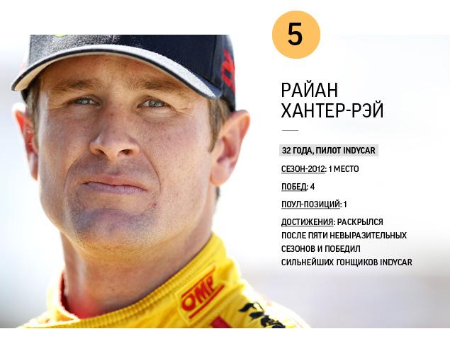 Самые яркие гонщики 2012 года. Фото 5