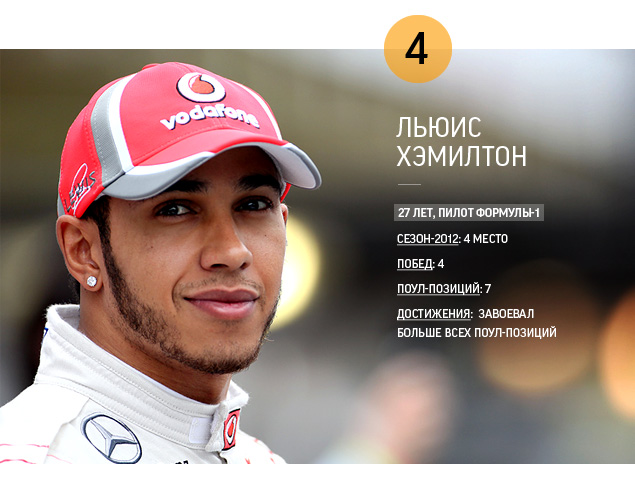 Самые яркие гонщики 2012 года. Фото 6