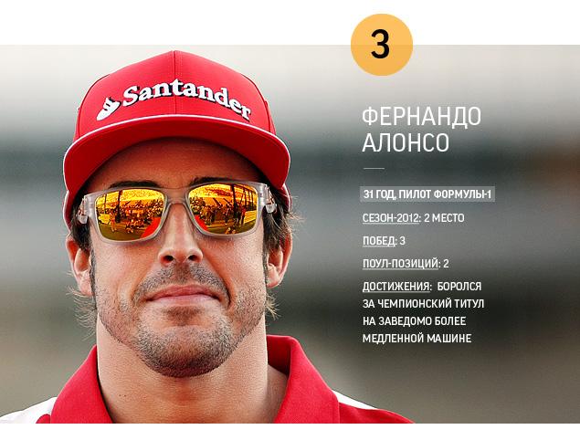 Самые яркие гонщики 2012 года. Фото 7