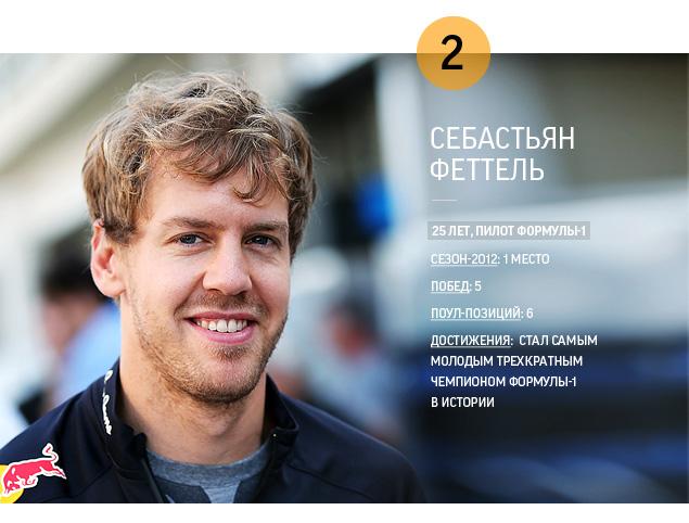 Самые яркие гонщики 2012 года. Фото 8