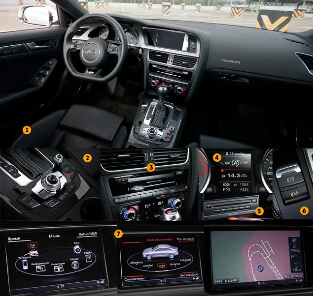 Длительный тест Audi S5: 333-силы – это много или мало?. Фото 1