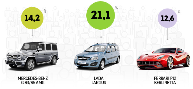 Главные новинки 2012 года по версии «Мотора». Фото 26