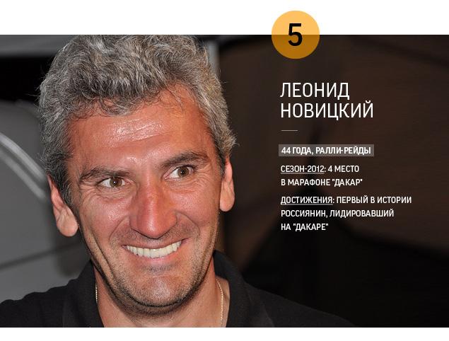 """Лучшие российские пилоты 2012 года по версии """"Мотора"""""""