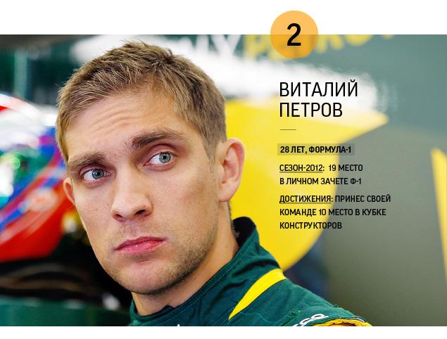 """Лучшие российские пилоты 2012 года по версии """"Мотора"""". Фото 3"""