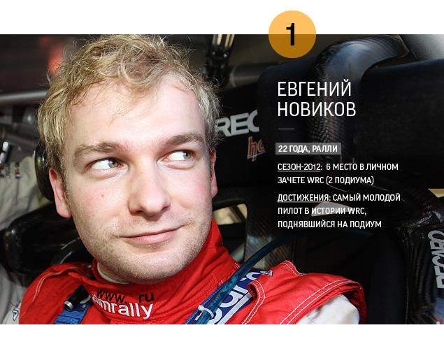 """Лучшие российские пилоты 2012 года по версии """"Мотора"""". Фото 4"""