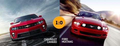 По итогам 2012 года в США было продано почти 14,5 миллиона новых автомобилей. Фото 1