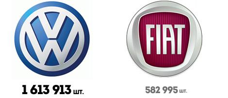В декабре на европейском рынке купили 15,5 тысячи BMW 3-Series. Фото 1