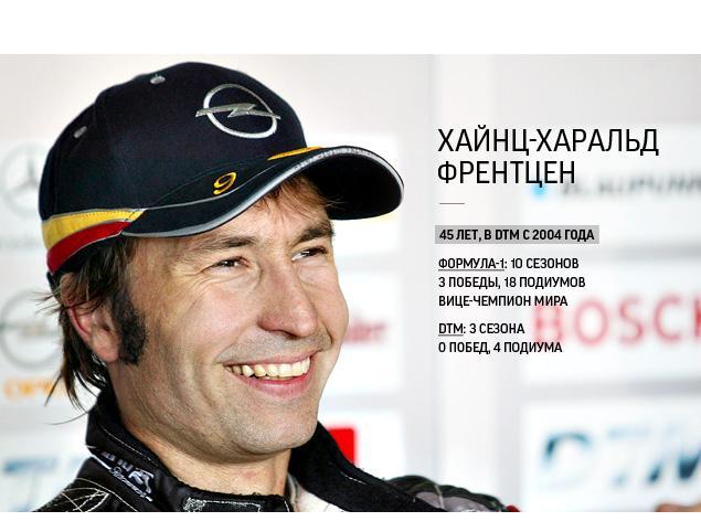 Куда попадают гонщики Формулы-1 после завершения карьеры. Фото 1