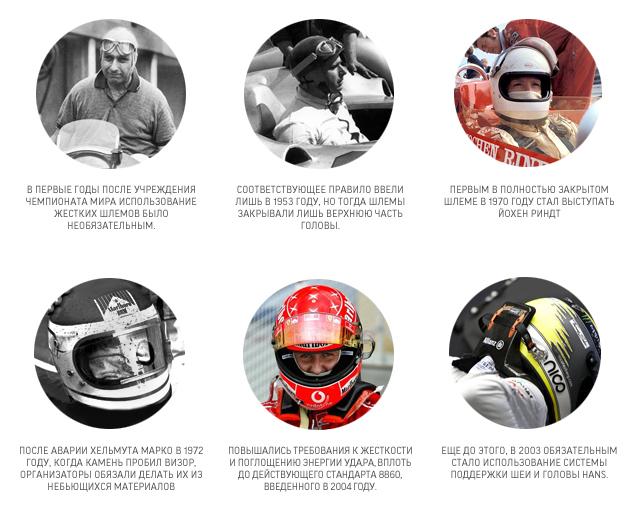 Как изменились шлемы пилотов Формулы-1 за последние 20 лет. Фото 5