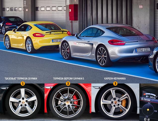 Тест-драйв маленького, но очень злого купе Porsche Cayman. Фото 4