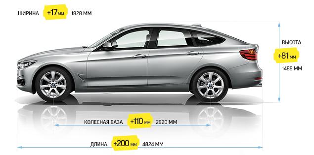 Тест-драйв самой просторной «трешки» BMW: 3-Series Gran Turismo. Фото 1