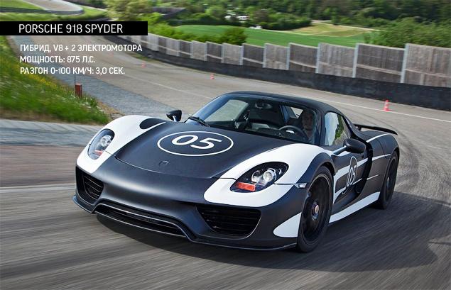 «Мотор» поговорил с топ-менеджером Porsche о даунсайзинге, супер-дизелях и будущих спорткарах. Фото 4