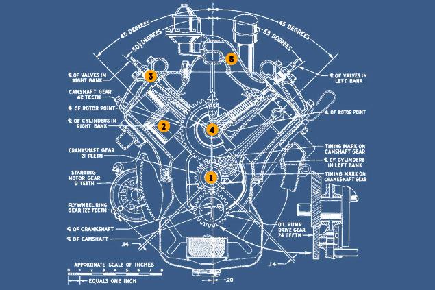 Инспектируем двигатель для гоночной машины Бонневиля. Фото 2