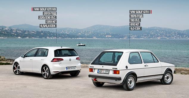 Знакомимся с самым практичным хот-хэтчем этого года: VW Golf GTI