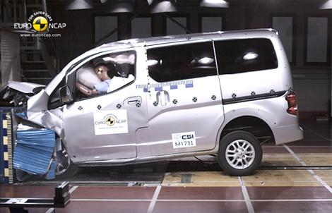 Только две машины из четырех получили максимальную оценку в пять звезд. Фото 3