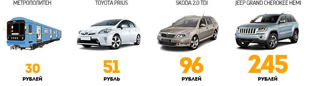 Длительный тест Skoda Superb Combi V6: конкуренты, стоимость владения и итоги. Фото 1