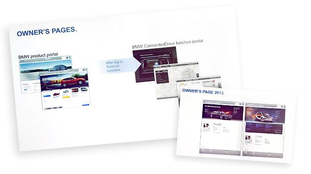 Что нужно знать о системе BMW ConnectedDrive нового поколения. Фото 6