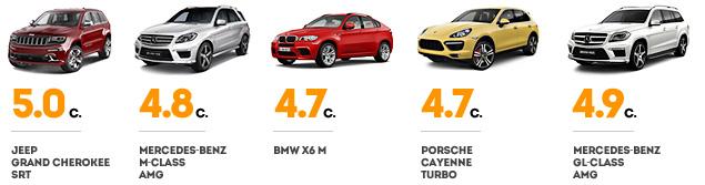 Что изменилось в BMW X5 после очередной смены поколений. Фото 8
