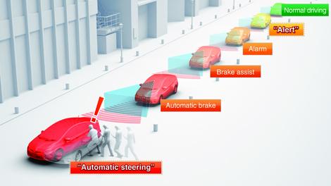 «Тойота» подготовила новую систему предотвращения столкновений