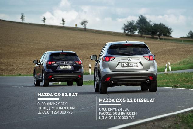 Зачем Mazda решила продавать в России CX-5, работающий на тяжелом топливе. Фото 3