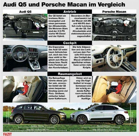 В Сеть попали фотографии Porsche Macan без камуфляжа. Фото 2
