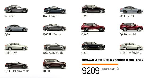 Почему не стоит торопиться с покупкой Infiniti Q50, несмотря на его революционность. Фото 1