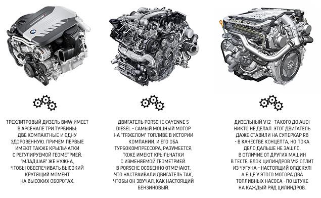 Тестируем самые мощные дизельные машины. Фото 11