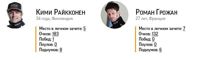Триумф Феттеля и другие итоги сезона Формулы-1. Фото 15