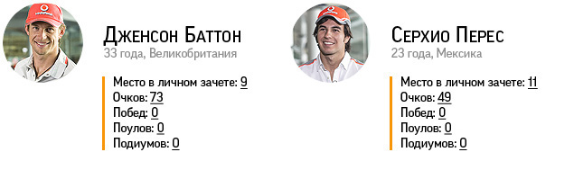 Триумф Феттеля и другие итоги сезона Формулы-1. Фото 19