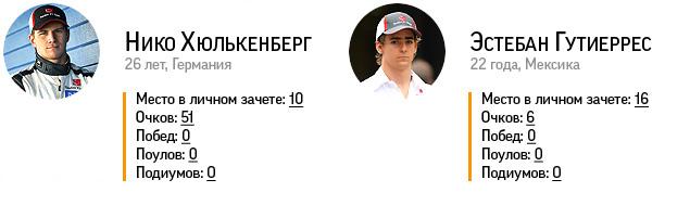Триумф Феттеля и другие итоги сезона Формулы-1. Фото 27