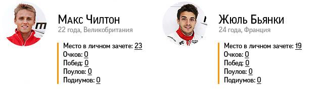 Триумф Феттеля и другие итоги сезона Формулы-1. Фото 39